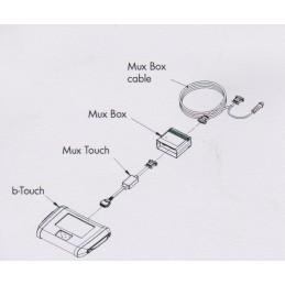 Schéma de connexion Mux Touch