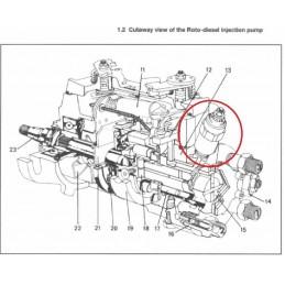 Immo off sur Peugeot Citroen pompe Lucas