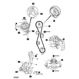 Outil de calage pour moteur...