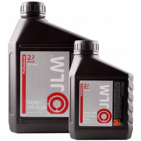 Recharge pour nettoyage filtre à particules (FAP)