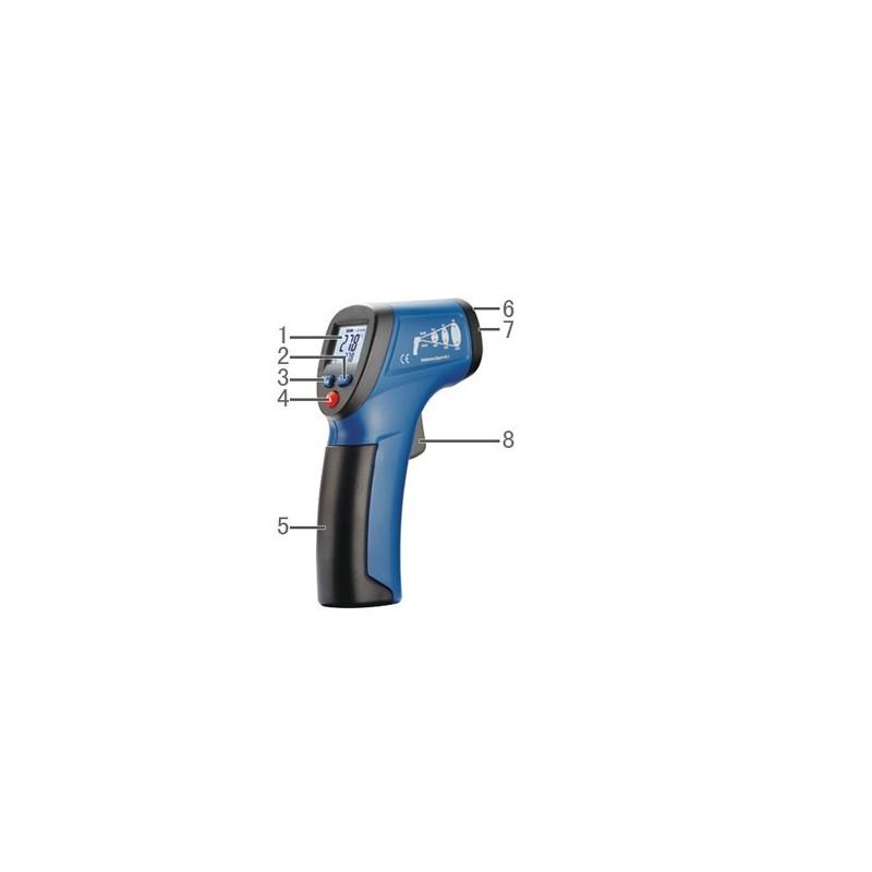 Thermomètre sans contact par visée laser