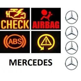 Liste des codes de panne Mercedes (en Anglais)